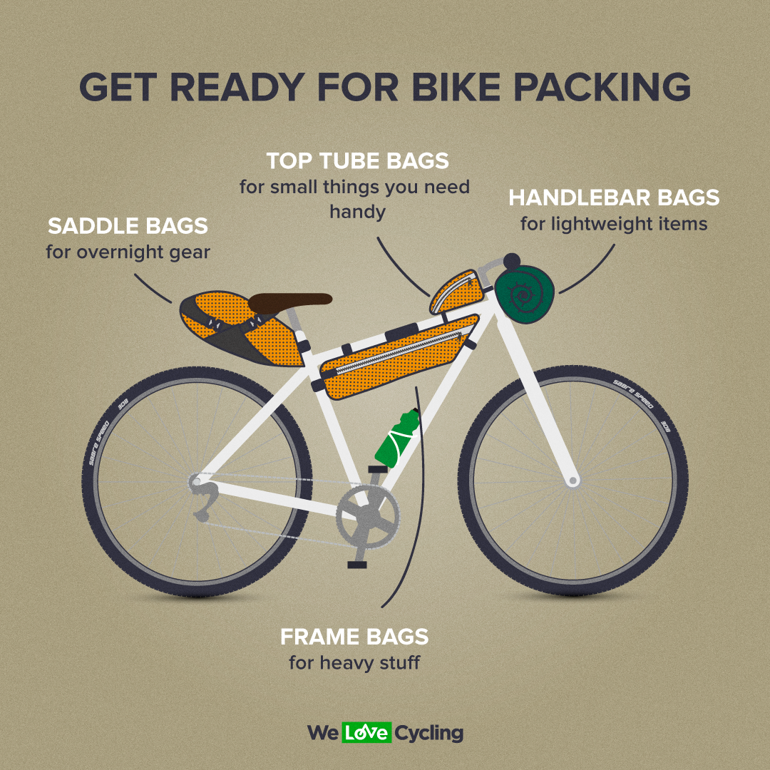 How to Get Your Bike Ready for Bikepacking - We Love Cycling