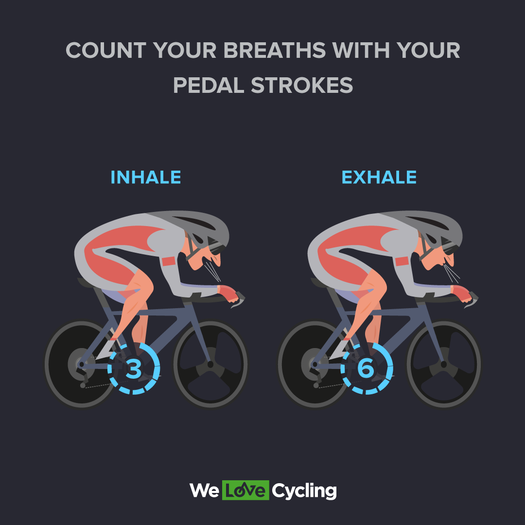 3 Breathing Techniques You Should Learn For Cycling Welovecycling