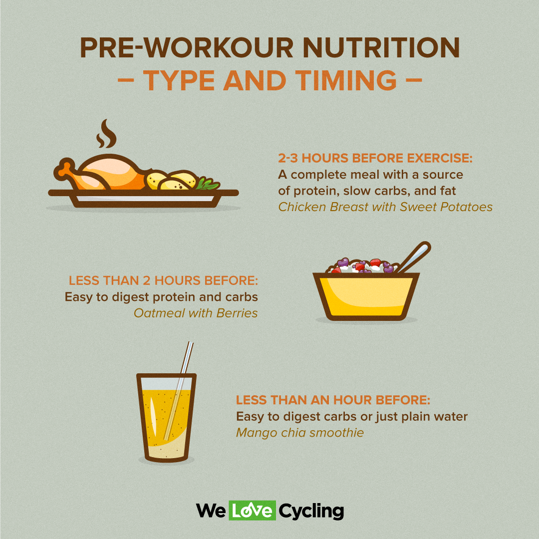 Watch Eating Carbs and Fats Before a Workout Read This video